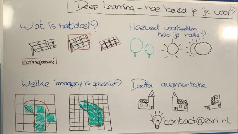 Deep learning hoe bereid je je voor